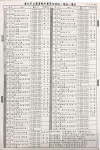 台北市立圖書館向分館分佈及館藏特色